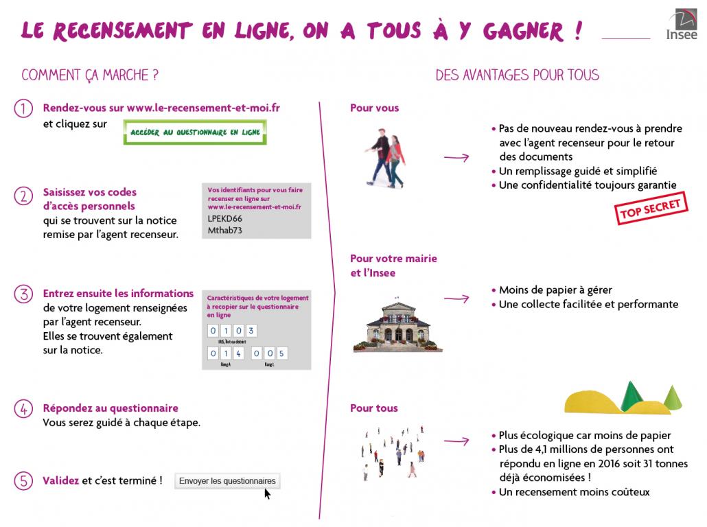 recensement_demarche-en-ligne