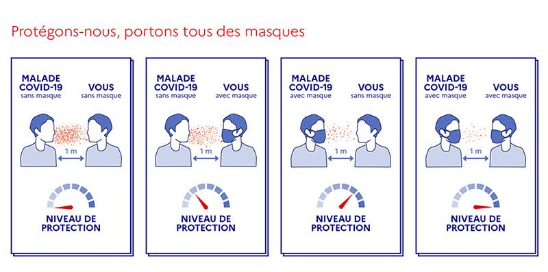 COVID_portons-tous-des-masques